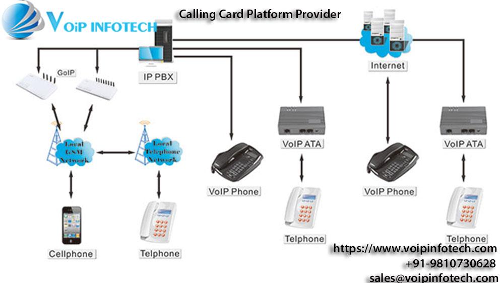 calling card platfrom provider.jpg